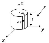 E=Aiの場を画像のように半径a、長さLの円柱の表面について面積分した結果とやり方を教えていただきたいです。 iはx方向の単位ベクトルで、Aは定数です