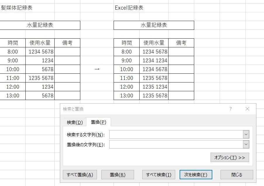 Excelでの正規表現について Excelで、水量管理をしています。 画像ファイル様に、紙媒体の記録表 に一旦記入し後で、Excelに入力し ています。 これをExcelで入力する際に、頭から 8桁入力すると大変なので。 後ろ4桁のみを入力して、頭4桁を置 換等で追加したいのですがどうすれ ばいいのでしょうか。 (後ろ4桁はそのまま) 表示形式のユーザー定義で、自動的 に表示されすれば簡...