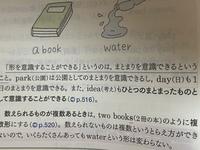 高校 英語 また形が認識できるparkやday,ideaはsをつけたりaやanをつけることができるということですか?