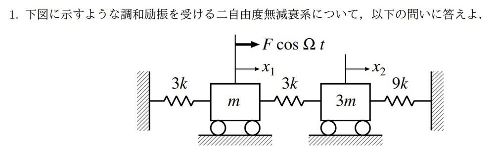 機械力学の問題です! 画像の問題について、 (a) 運動方程式を導け. (b) 応答の振幅 X1, X2 を求めよ. (c) 振幅の分母が 0 となって共振が起こる角振動数 Ω [rad/s]...