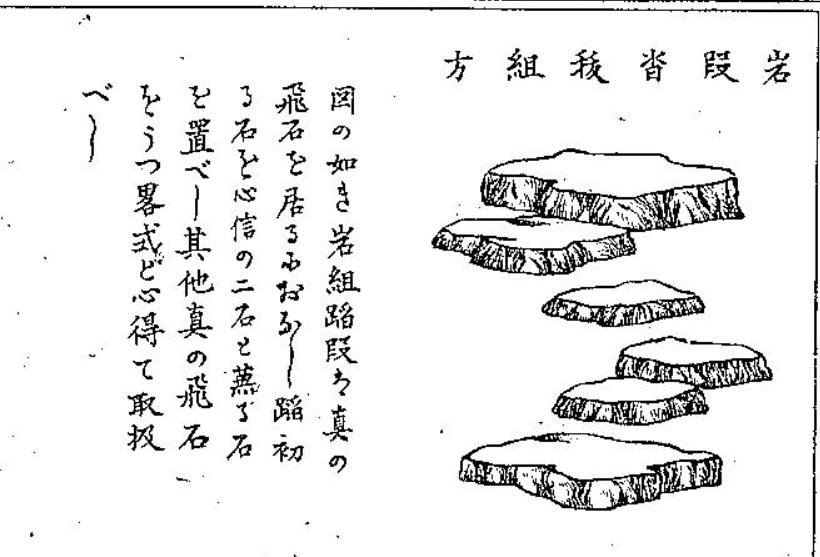 下にある図に関する質問なんですがちょっと読めない平仮名ありましてよかったら教えてくれませんか 自分の読めてる部分はこれぐらいです それと「叚々」とか「真の飛び石」とか「心信の二石」とか「うつ略式」ってどういう意味ですか… 図の如き岩組踏叚々真の飛び石を居る_お_し踏 初る石を心信の二石を蕪る置べし 其他真の飛石をうつ畧式と心得て取り扱うべし