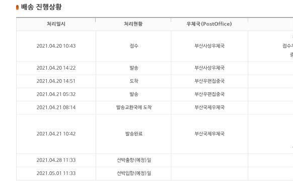 韓国の郵便のサイトなのですが、韓国語が一切分からないのでどういう事がかいてあるか教えていただきたいです
