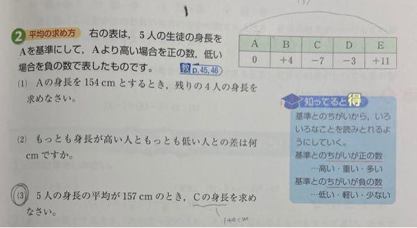 3番の答えが全くわかりたせん 何故Cさんの身長が149cmと求めれるのです軽