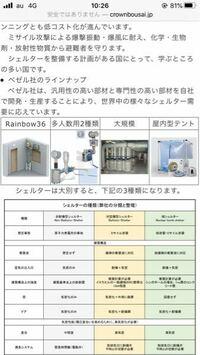 東京大空襲で、現代レベルのシェルターがあったら、被災地にいても助かったと考えられますか?