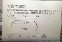 以下の周波数特性を持つ増幅回路に50Hzで変化する信号を入力するのは妥当か否か、増幅度の観点から解説せよ。 という問題なのですが、どのように考えれば良いですか。教えてください。