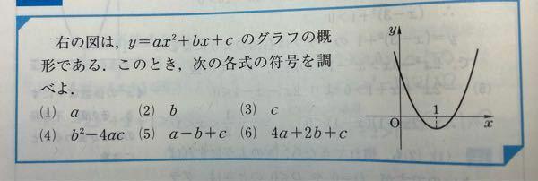この問題の(5)、(6)なのですが解説にはxに特定の値を代入したときのyの符号で考えるとあるのですが、xに特定の値を代入したところで何が分かるのでしょうか。yの符号など分からないと思うのですが。