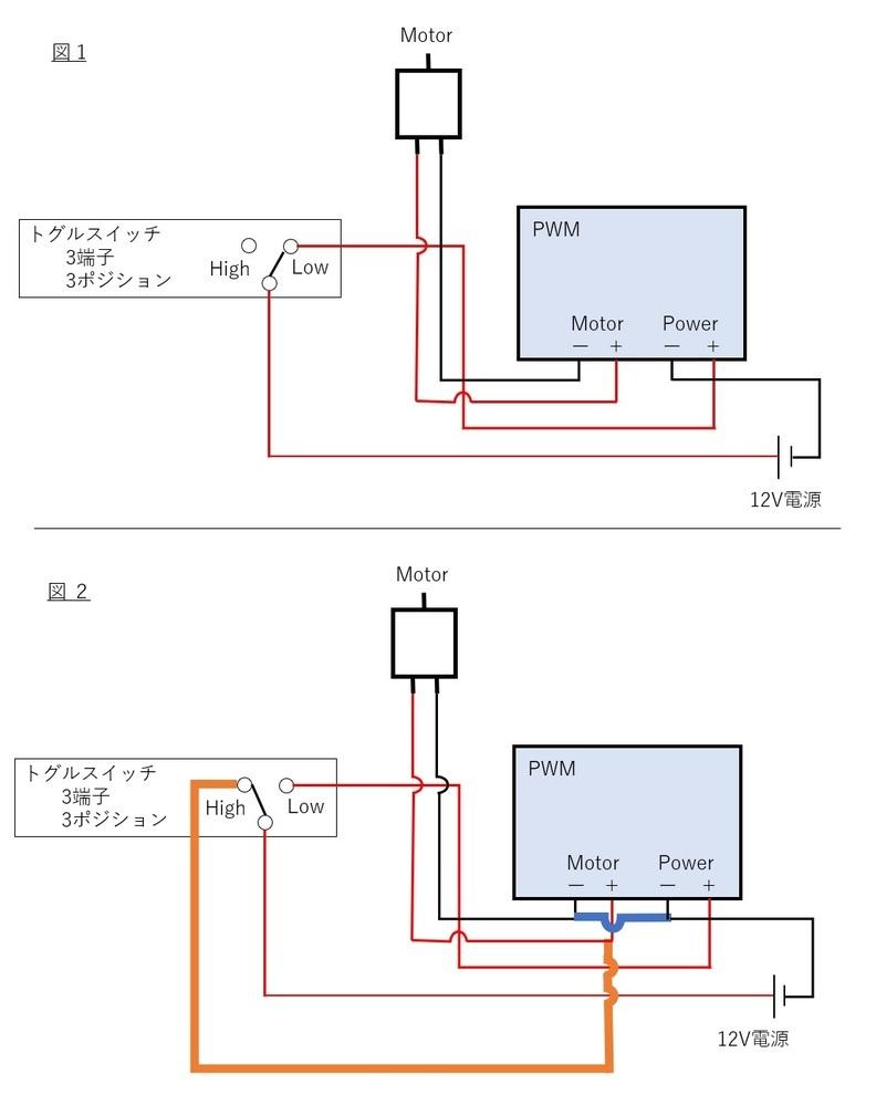 ご教授ください! 12V電源でモーターを動かすのですが 間にアマゾンで購入したPWMを入れて モーターの回転速度を調整する回路を組みました。 これに、図の左側の様に、 「3端子、3ポジションのトグルスイッチ」を追加し、 トグルスイッチがセンターなら「オフ」 トグルスイッチが「Low」のポジションならPWMで調整した速度(遅め) トグルスイッチが「High」ならPWMを介さずフルパワー...