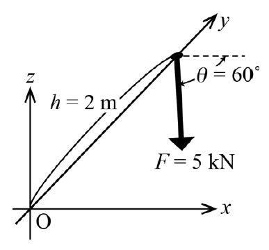 この力学の問題を教えてください。 画像に⽰すように、点Aを着⼒点として x-y平⾯上に⼤きさ F = 5kN の⼒がx軸の平⾏線より60˚ 傾けられた⽅向に働いている。 この時、原点O に⽣じる⼒のモーメントM₀を求めよ。