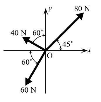 この力学の問題を教えてください。 画像に⽰すように座標原点Oに3⼒が作⽤している。 この場合どのような⼒を付け加えればつり合うか、その⼒ F の⼤きさ, および⽅向を tanθ で求めよ。(ただし、θは x 軸と合⼒ F とのなす⾓)