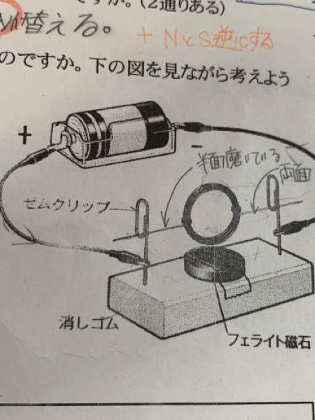 このコイルが回る理由って、整流子と同じ働きをするようにしたコイルによって一定方向にコイルが回るようになっていると思うのですが、フェライト磁石は何の役割をしているのですか?