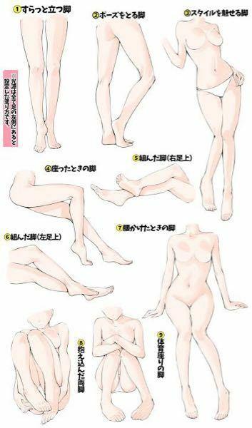 デッサン人形で足を曲げてお尻を押さえてるようなポーズをさせたいのですが、不可能なのでしょうか。かなり可動域はあるデッサン人形なのですが、かなり無理があるようで足が絵のように曲がりません。