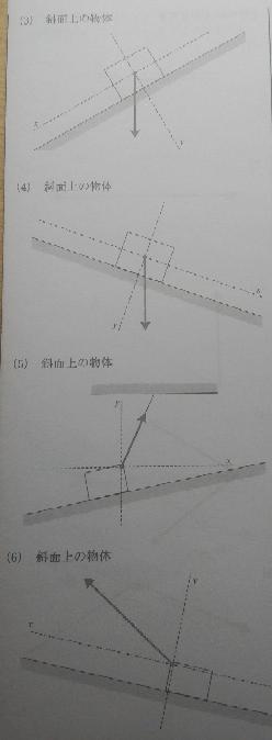 教えてください! 次の物体が受けている図の力を、x方向とy方向に分解して示せ。