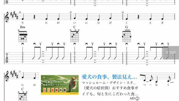 TAB譜の上にはコード譜が絶対書いてあるものなんですか?