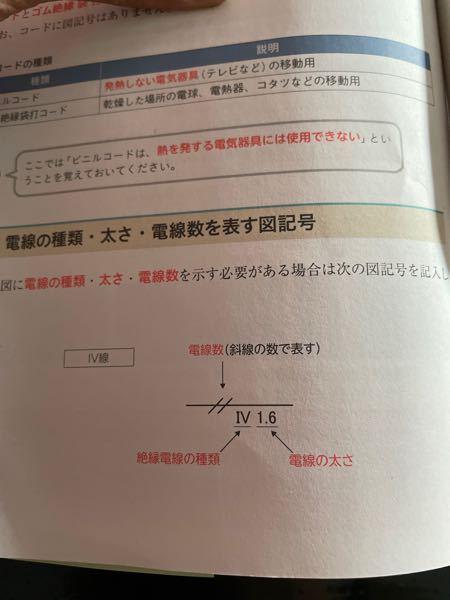 電線数が2本、絶縁電線を2本通すときはどんな場合ですか?あと何に通すのですか?