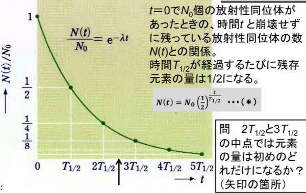 物理学の問題です 解説と共に解答教えて下さい 物理基礎