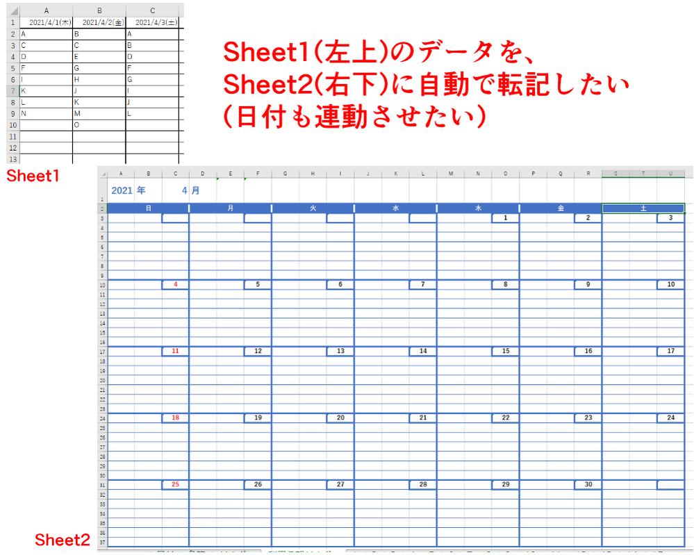 お世話になっております。 Excelで、日付ごとの出席者名簿を、日付を連動させてカレンダーに転記する方法を教えて頂きたいです。 画像のSheet1(出席者名簿)が、Sheet2(カレンダー)に自動で転記されればいいなと思っております。 出席者はMAX15人なのですが、Sheet2のカレンダー欄のように、縦横複数のセルに名前が個別に入らないかな…と考えています。 Sheet1の出席者名簿は、別のシートで日付ごとに○を付けた名前が自動で抽出されて一覧になるようになっています。 Sheet2のカレンダーは、左上の年月を変更すると自動で日が変わるようになっています。これが邪魔ならば変更します。 エクセルは初心者で、この質問に関してどんな情報をお伝えしなければならないのかもよくわかりません、申し訳ございません。 ご回答頂くにあたり、必要な情報等ございましたら是非お申し付けください。 よろしくお願い致します。