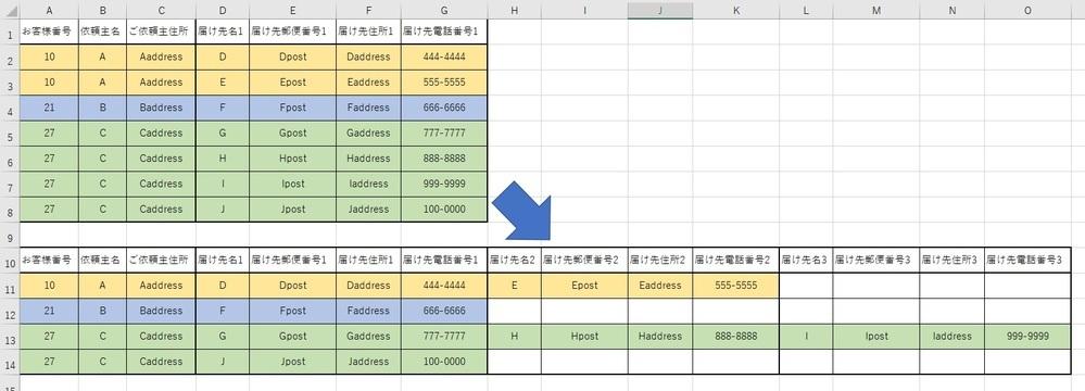 【Excel】顧客リストの一覧を作成したいです。教えてください! エクセルで質問です。 画像のように作られた顧客リストを 画像のように並べ替えたいのですが、 どのように行えば、簡単にできますでしょうか。 リストが1500行ありまして、 手作業ではミスが起こりそうですので、 何か手立てがあればと思いご相談させていただきました。 ご教示いただければ幸いです。 どうぞよろしくお願いいたします。