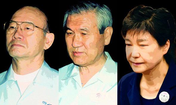 大韓民国の歴代大統領の中で、大統領退任後に逮捕されなかったのは誰ですか?