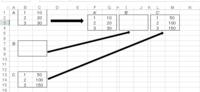 """VBA Resizeで貼り付け(空白の場合)  前回はありがとうございました。  実は聞き忘れたことがありまして。  前回は 「図のようにA,B,Cとセル範囲があり、AはA',BはB'、CはC'に貼り付けたいです。  で、図ではAとBとの距離は3行、BとCとの距離は4行でしたが、本当は決まってません(1行の時もあれば10行の時もある)。  しかし、Aは必ずRenge(""""b1"""").Resize..."""