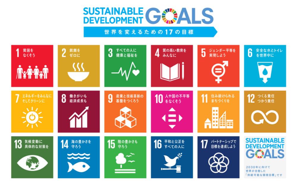 SDGs取り組みについての質問です。 よろしくお願いします。 早速ですが、 小学校や中学校などで、 「既にうちの学校はSDGsに取り組んでいるよ!」 と言う方いらっしゃいますでしょうか? 今期、当校でも取り組んでみようか、という意見が出ています。 (当方は「学校」×「PTA」で協力する予定です) 先生でも、保護者でも、生徒さんでも、構いませんので、 「うちはこんなことやってるよ!」と言う、 実例をお持ちの方がいらしたら、 どんな取り組みをされているのか、参考までに教えて頂けないでしょうか? 出来れば、 規模的は、学校単位?クラス単位?PTA行事?個人で自発的に? 予算は、どこから出して、どのくらいかけているのか、 なども分かる範囲で構いませんのでお聞かせいただけると幸いです。