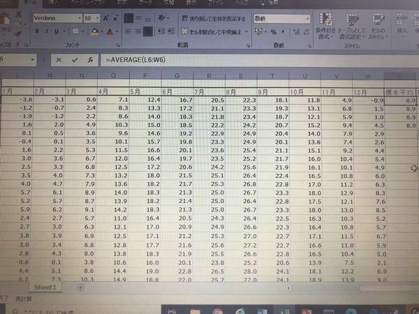 エクセルに関する質問です。 各都市(6行目は北海道、7行目は青森など)の年間の平均気温をエクセルで計算しているのですが、相対参照しているはずなのに北海道の平均気温である8.9が連続してしまいます。一つ下のセルにすると「=AVERAGE(L7:W7)」となっており、相対参照されているはずなのですが...。 うまく説明できていないかもしれませんが、対処法を教えていただけると助かります。