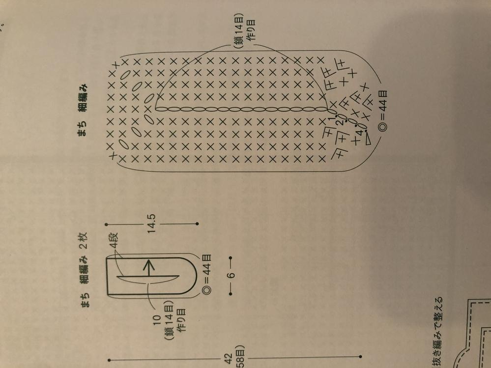 かぎ針編み初心者です。 画像の編み図なのですが、、 14目作り目を編んだ後、1目鎖あみで立ち上がって、立ち上がった目から細編みを編むってことなのでしょうか? 立ち上がりの鎖あみに細編みを編むようになってて(?)、なんか訳分からなくなりました、、、