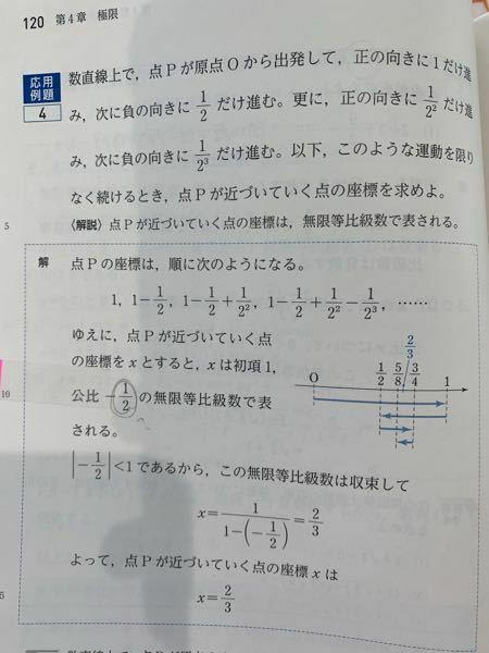 極限 数III 公比の-1/2というのはどこから来たのでしょうか? また、点Pの座標の数列が等比数列になるのが疑問です これって等比数列になっていなくないですか?