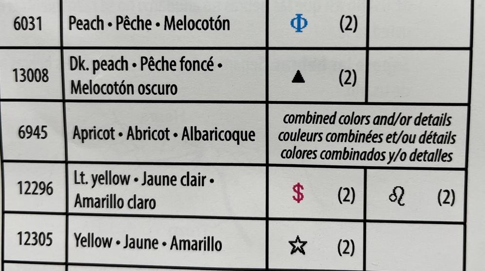 英語のクロスステッチ図案について DIMENSIONS社のキットを購入したのですが、写真の英語の部分が分かりません。 「combined colors and/or details」とはどういう意味でしょうか? 記号と糸色の対応表に書いてあります。 分かる方がいらっしゃったら教えてください。