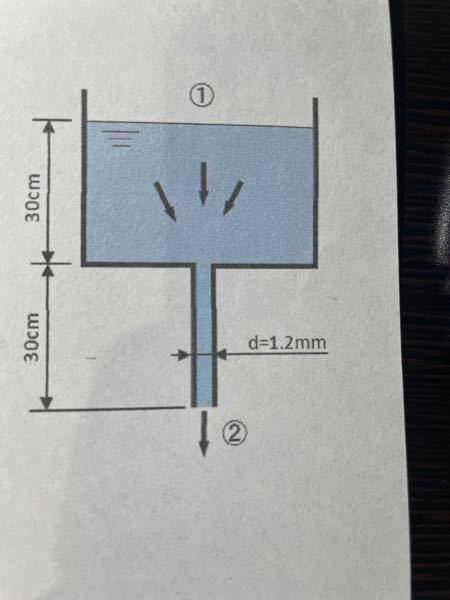 流体力学です。分からないので教えてください。 比重0.35N/m^2の流体が重力によって30cmのタンクと30cmの管を、0.25L/hで流れる。 流体の粘度を求めよ。摩擦は無視する。