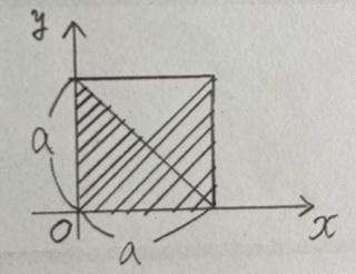 1辺がaの正方形で、正方形の3/4に斜線をほどこした場合その部分の図心位置を求めてください。 お願いします