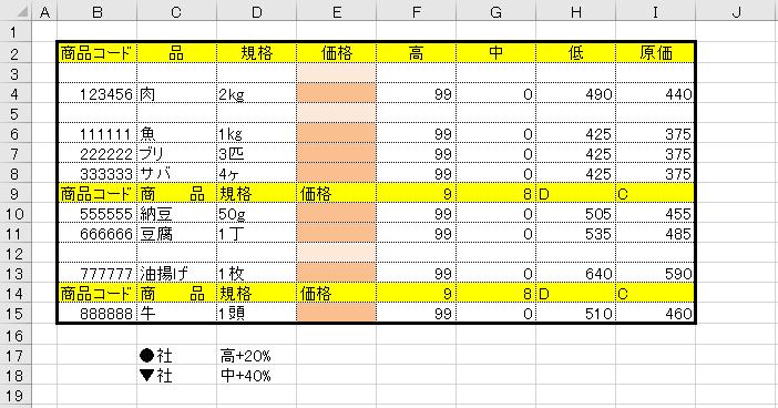 Excelファイル内の見積もり書作成で躓いています。 見積書を得意先ごとにシート発行するVBAを組んだのですが、 価格セルに計算式を入れるVBAが調べてもわかりません。 条件として、 シート発行時に値貼り付けしている為元から式を入れておけない 価格列が空白のセル、「価格」と入ってるセルには数式は入れない 商品コードは必ず6桁 そこで、 B列に文字が6桁入っているとき、E列に数式を挿入する というマクロを組みたいです。 どのような構文を使えばいいのでしょうか? どうかご教授ください。