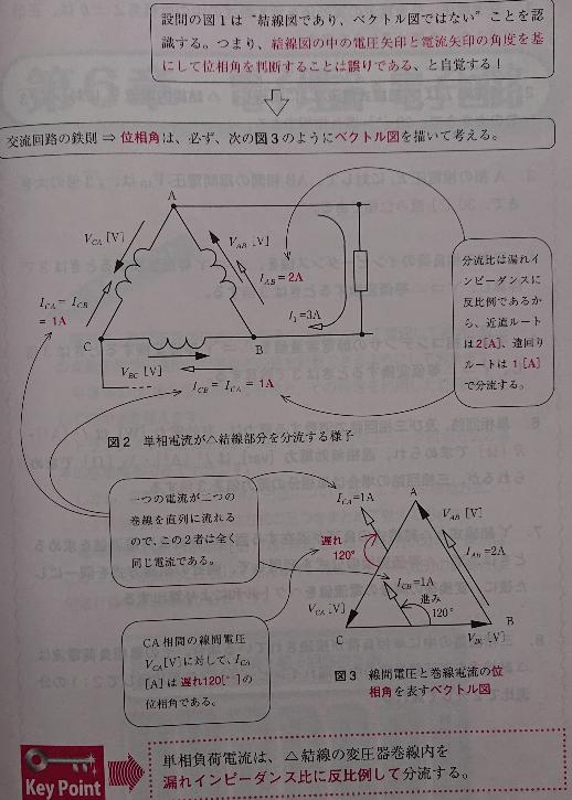 電験三種 理論 Icaの大きさと位相を求めよ という問題の答えなのですが、解説を見てもVabとIabが同位相である理由がわかりません。 どこからこの2点が同位相だとわかるのですか? コイルなので電流は遅れているのでは? 教えてください