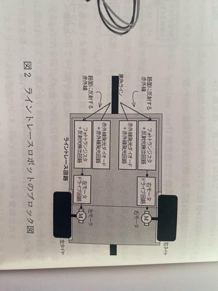 回路を組み込んだ車両は ・黒線が車両の右側にくるように方向を変えながら走行する ・黒線が車両の中央にくるように方向を変えながら走行する ・黒線が車両の左側にくるように方向を変えながら走行する のどれですか?教えてください!理由も教えてください! 車輪を駆動するモータの回転と停止は,赤外線発光ダイオードとフォトトランジスタで構成されたセンサで制御される.路面に向けて照射した赤外線 発光ダイオードの反射光をフォトトランジスタで受光すると,フォトトランジスタから流れた電流が モータドライブ回路内のトランジスタを ON の状態にし,トランジスタから流れる電流がモータを駆 動する.赤外線が黒色ライン上に照射されると反射光は僅かとなり,フォトトランジスタが反射光を 受光できないため,モータドライブ回路内のトランジスタは OFF となってモータは停止する.この結 果として,車両が右にそれたときには左モータが止まって車両は右に戻り,左にそれたときには,右 モータが停止して左に戻る.これを繰り返すことで車両は黒色線に沿って進むことになるというのが走行原理です!