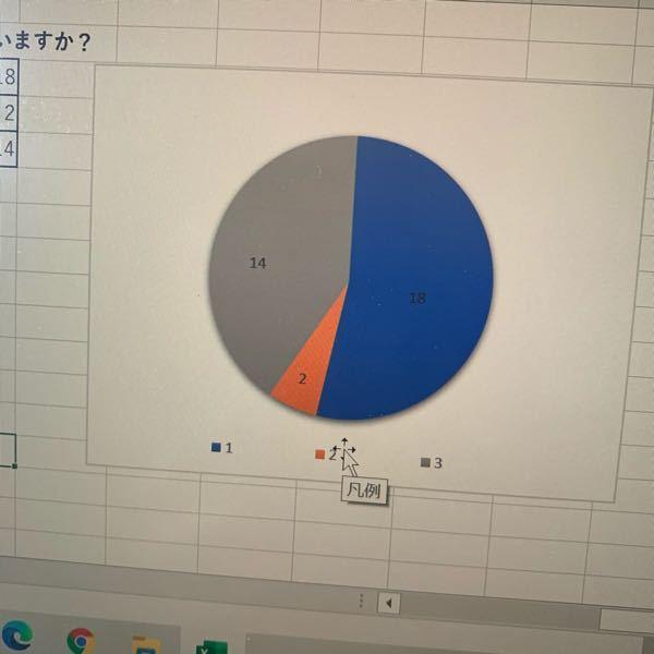 このグラフの下の1 2 3の名称を変えたいのですが調べてもわかりません。 どうすれば変更できるのでしょうか。