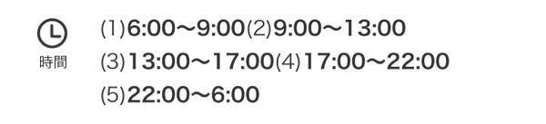 セブンイレブンのバイト募集の掲載に写真のようにシフト時間?が載っているのですが、これは、絶対に記載の時間内でしか働けないということですか?18時から入ることはできますか?
