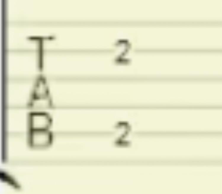 数週間前にギターを始めたのですが、このような譜面はどのようにして弾けばよいのでしょうか?