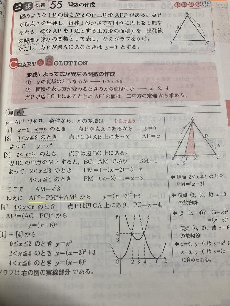 関数についてです! 下線部の意味がわかりません。 できれば[3]のところの意味も説明してほしいです!