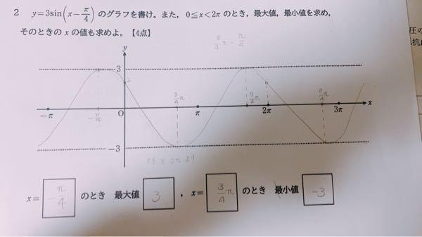 数学についてです。 画像のような問題を解いたのですがあっているでしょうか?
