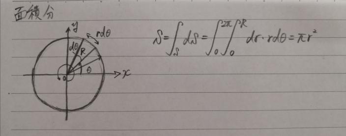 面積分の問題です。 画像の式を左辺から右辺の形にする方法を教えてください。 よろしくお願いします。