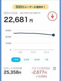 PayPayボーナス運用を初めて3日目で既に¥2600以上マイナスなんですが、こんなモノでしょうか? 銘柄が、『DIREXION S&P 500 3X(SPXL)』みたいですが、iPhoneの株価アプリで探しても該当の銘柄がみつかりません。 どこを見れば株価の変動を確認できますか?