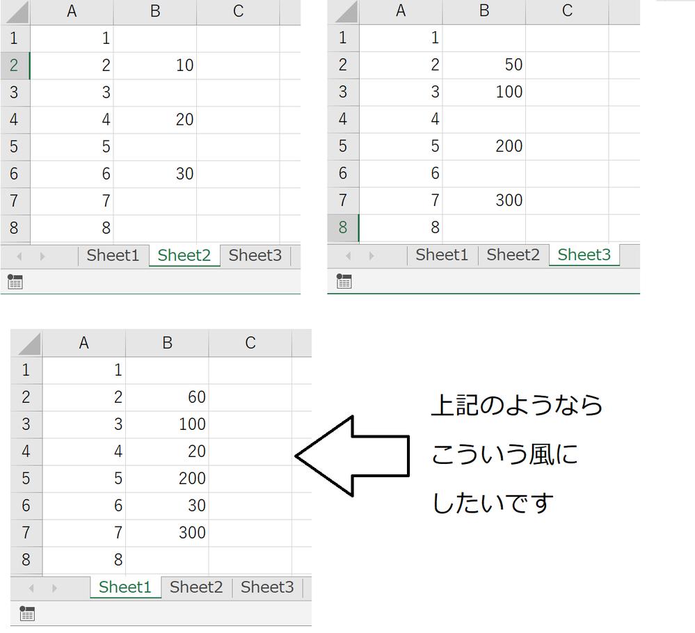 マクロでシート2からシート7までのA列にある行の数字が一緒なら、そのB列の数字を合計するようにしたいです。コードを教えてください。