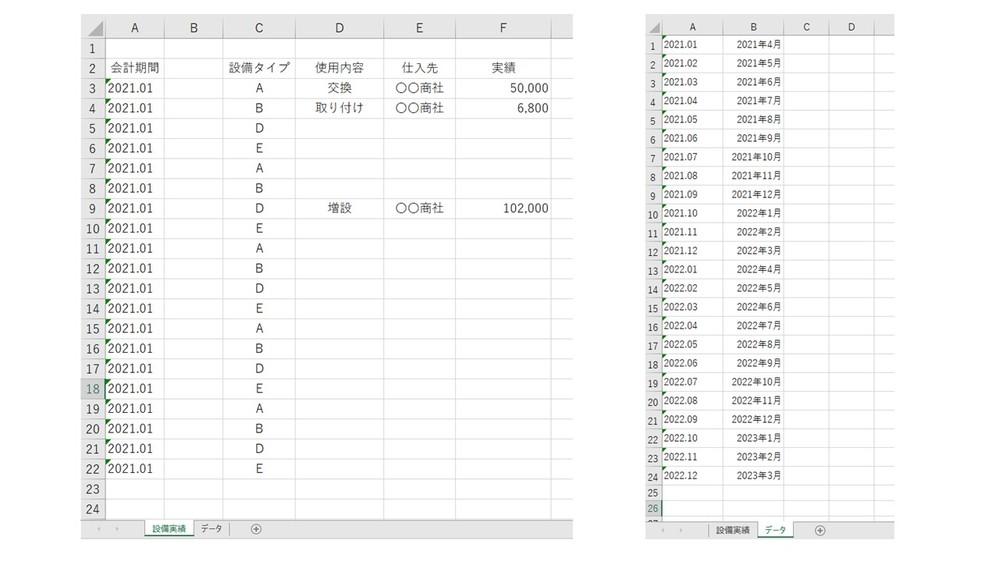 """設備実績シートのA列に会計期間が表示されています。 会計期間を実際の月に直したいので、データシートのB列の表示へ置換を行いたいです。 添付資料はサンプルなので、実際は過去5年分で設備実績シートの入力行数が80,000行を超えています。今後も継続して毎月実績のデータは増えていきます。 他の方が書かれているコードを参考に実行すると「オーバーフローしました」とエラーになります。 Sub 文字列へ置換() Dim 前文字列1 As String, 後文字列2 As String Dim rng As Range Dim 設備実績 As Worksheet, 変更データ As Worksheet Set 設備実績 = ThisWorkbook.Worksheets(""""上2015~2021.3月分"""") Set 変更データ = ThisWorkbook.Worksheets(""""データ"""") Dim i As Integer For i = 2 To Cells(Rows.Count, 1).End(xlUp).Row 前文字列1 = 設備実績.Cells(i, 1) 後文字列2 = 変更データ.Cells(i, 1) Set rng = 設備実績.Columns(""""A"""") rng.Replace What:=前文字列1, Replacement:=後文字列2 Next i End Sub また、もうひとつ書いてみたのですが、「2021.01」のみ置換され、それ以降の「2021.02」からはそのままです。(データシートの範囲をきちんと選べていないとは思いっています) Public Sub ReplaceBat() Dim shtRepLst As Excel.Worksheet With Application.ThisWorkbook Set xlsSheetReplaceList = .Worksheets(2) .Worksheets(1).Cells.Replace What:=xlsSheetReplaceList.Range(""""A1"""").Value, Replacement:=xlsSheetReplaceList.Range(""""B1"""").Value End With End Sub 間違っている箇所を教えていただけないでしょうか。もしくは、参考にさせていただけるコードをご教授いただければ幸いです。"""