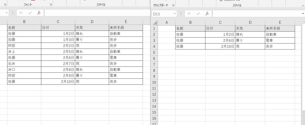 エクセルの重複について 添付のようにB列に来所者の名前、C列に日付、天気、手段等が入力されています。 これを来所者ごとにまとめて少し加工をしたうえで印刷したいです。 そのため、まずは別シートに参照したいのですが、どのような関数でやれば良いでしょうか? フィルター等も考えましたが、人数が数百人いて、できれば一括で印刷したく、(佐藤分、加藤分、阿部分のように)最初のシートに佐藤は1、加藤は2などとつけられると別シートはVlookupで参照し、1から順番に印刷するというマクロを作ればよいかなと思っています。 ご教示お願い致します。