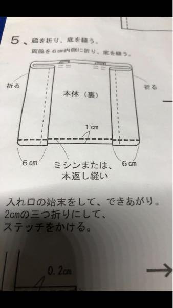 (大至急)ここの5番のところって、折ったところを2重に重ねて縫いますか?