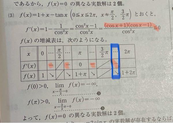 cosが-1から1までの範囲だから赤の部分は常に負で 増減表の赤い部分も負という解釈であってますか? また、青い部分のlimは考えないのですか?もう1つ実数解がある可能性があるのでは?