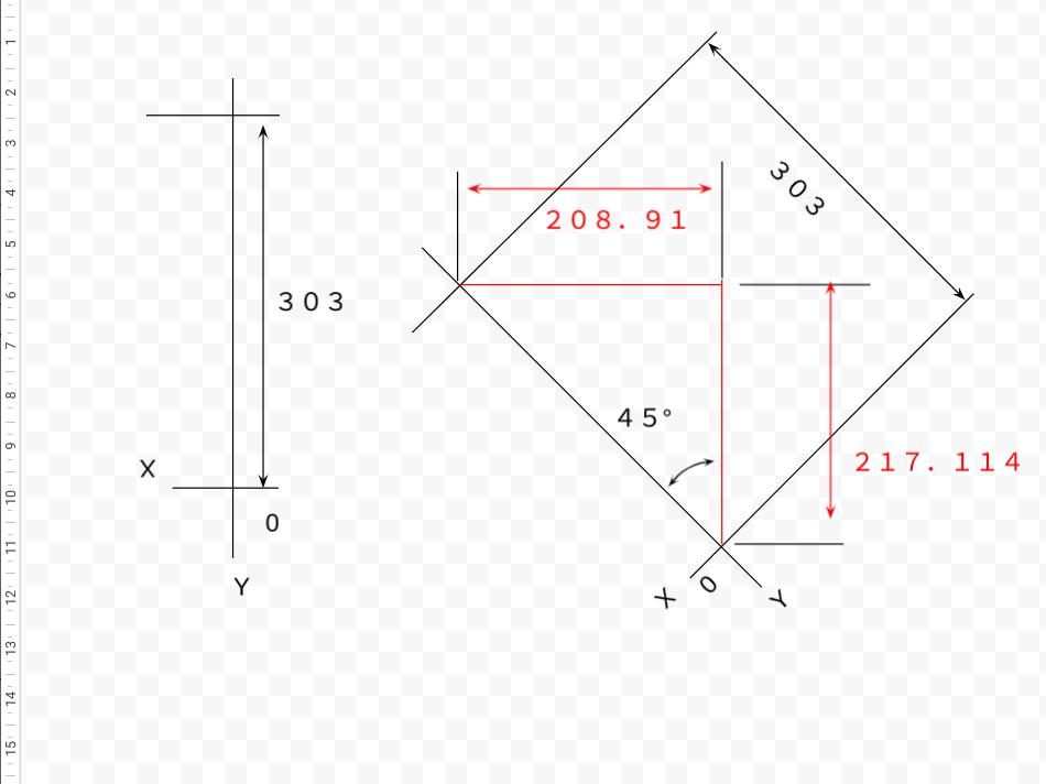 三角形と三角関数を使ったXとY座標について質問です。 添付した画像の217.114 と208.91という数値は正解なのでしょうか? 左はX0Y303です。右はX0Y0を中心として-45°傾けた時の数値です。