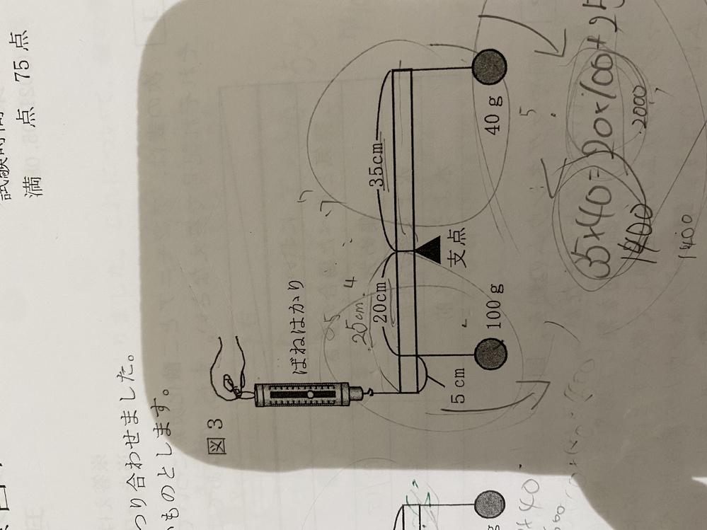 ばねばかりは何グラムを示していますか? 棒や糸の重さは考えない。 説明をお願いします!