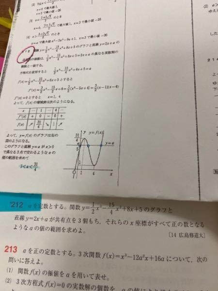 数学IIの問題で質問です 212なのてすが青のマーカーが引いてあるところで、 1<a<31/4 のとしか思えないのですかなぜ5なのか教えてください。