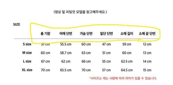 韓国のサイトで服を買おうと思うのですが黄色枠で囲われた部分になんて書いてあるか教えてください!