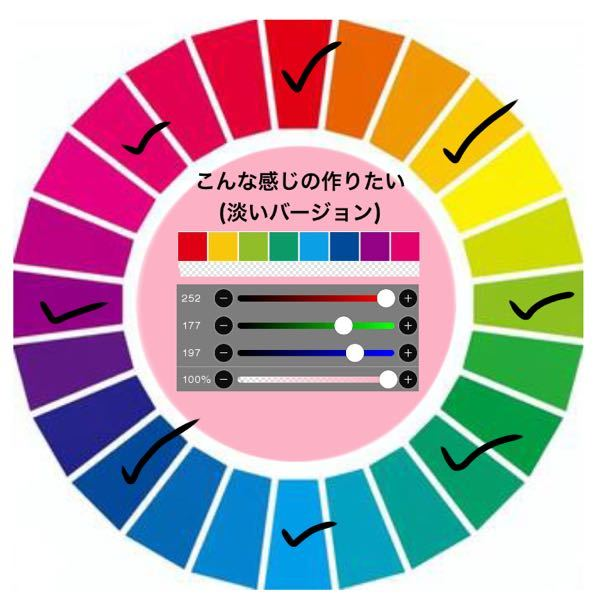 色が得意な人教えて欲しいです! 今アイビスペイントでカラーパレットを作ろうとしているのですが、作り方が分かりません( ˊᵕˋ ;) (彩度が変わったり1ミリのズレが…) ベースの色は色相環図の...